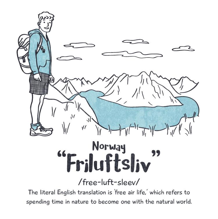挪威Friluftsliv